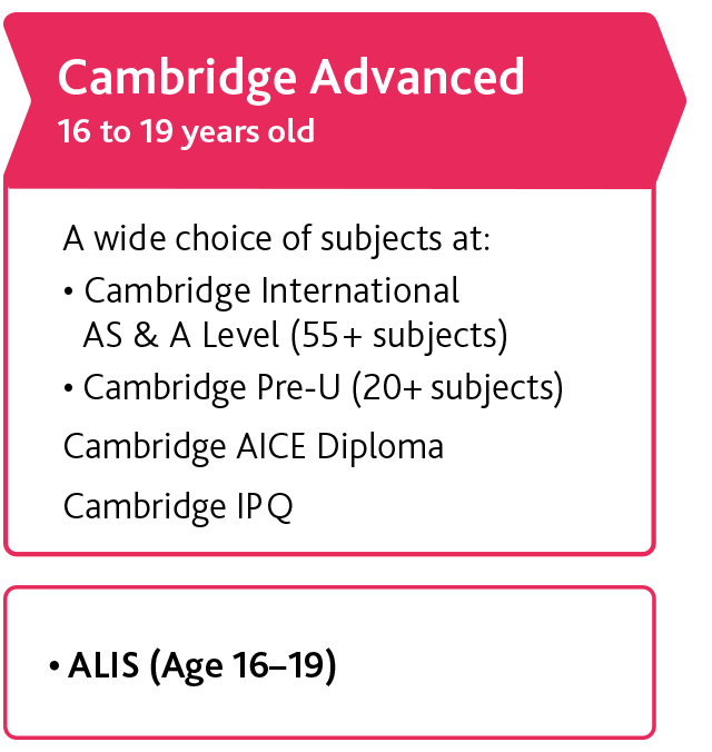 cambridge-pathway-advanced