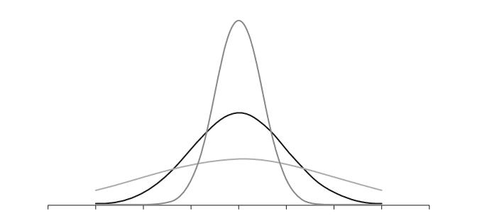 101-graph-lines