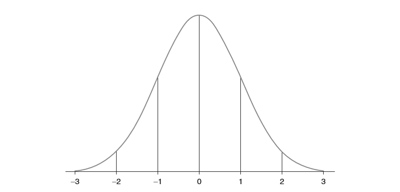 101-graph-negatives
