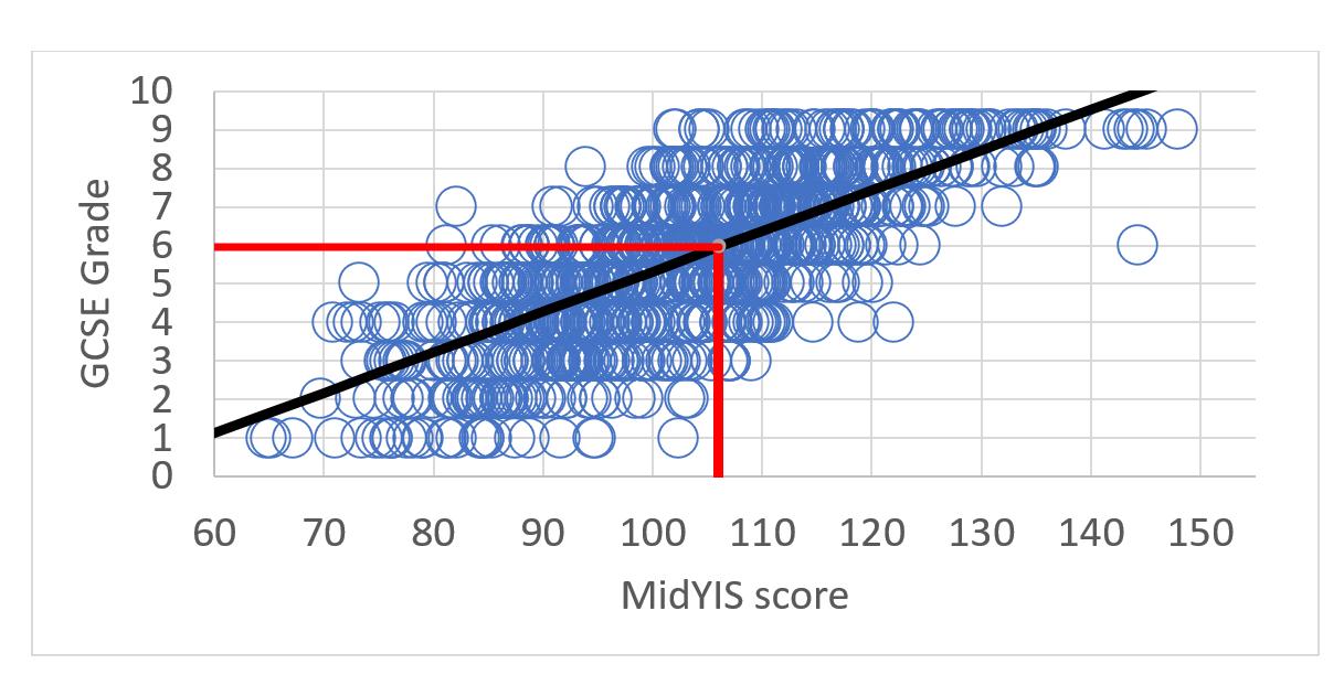 andy-lyth-graph1