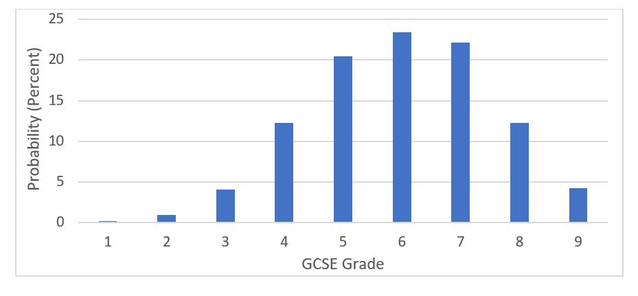andy-lyth-graph2