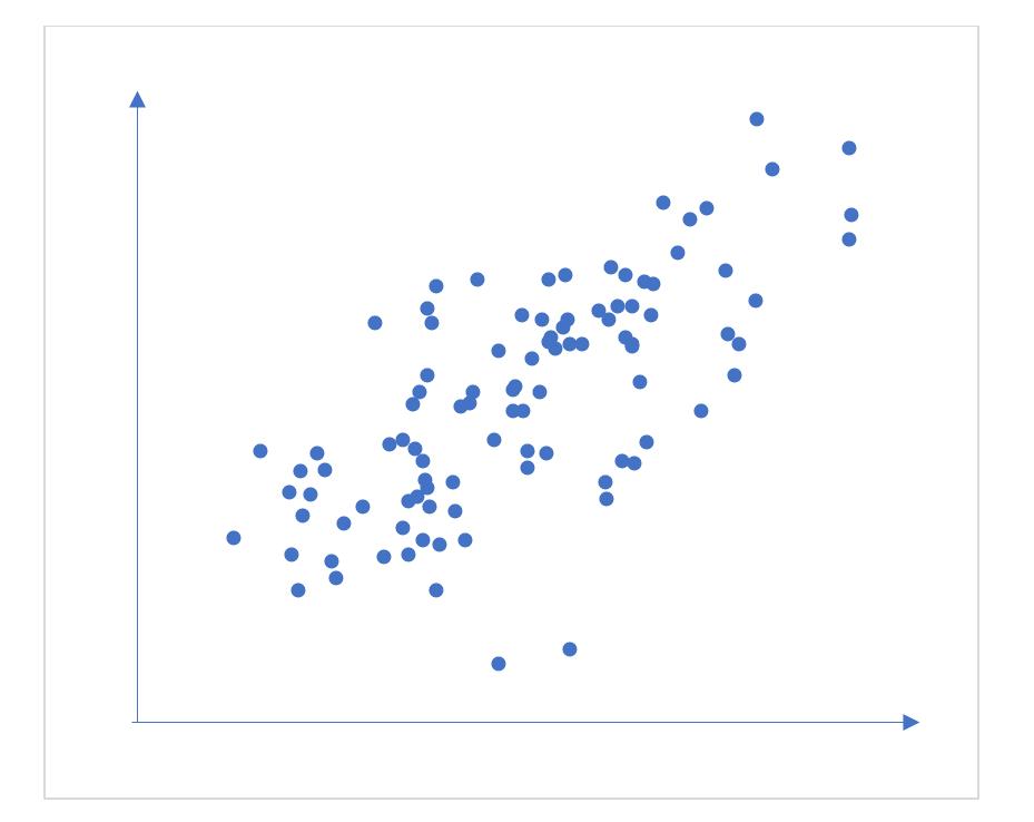 andy-lyth-graph3