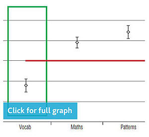 case-study-graph2-diagnosing-gaps