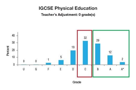 cs-graph-3