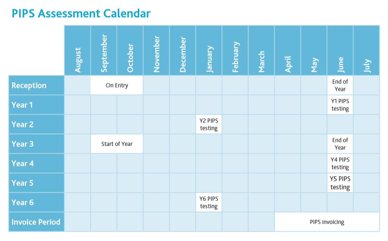 calendar-pips