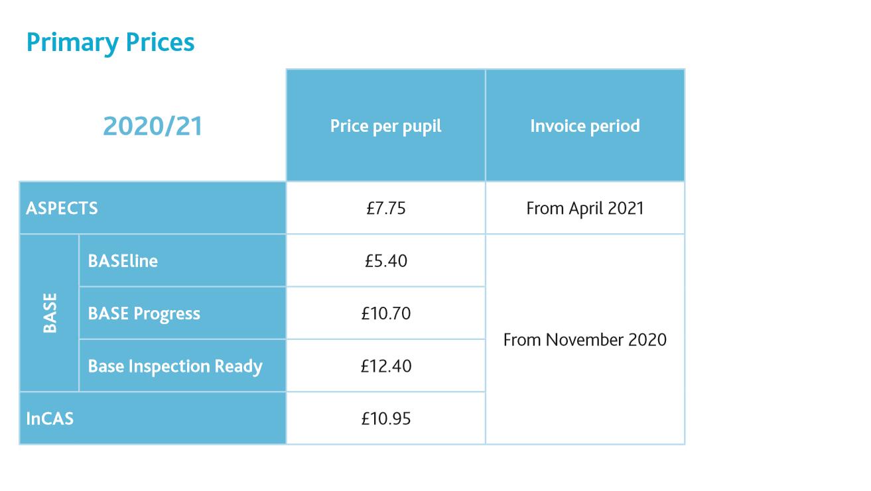prices-primary